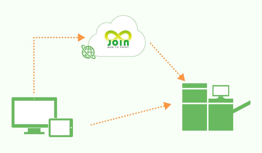 JOIN ASP名刺がWEBで完結するイメージ図